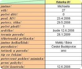FIDORKA81