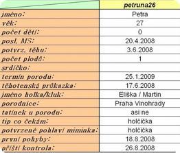 PETRUNA 26