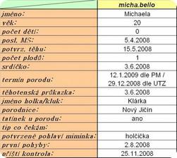 MICHA.BELLO