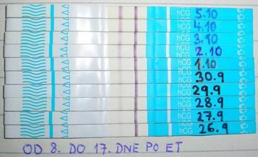 testíky od 8. do 17.dne po ET