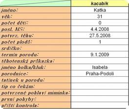 KACABIK