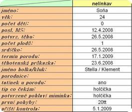 NELINKAV