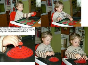 Opakovaná činnost. Kruhy dle velikostí. Navíc dne když jsem mu poslavila pyramidu, tak zjistil, že jsou magnety bipolární a odskakují. :-)