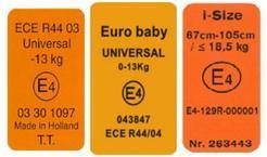 Autosedačka a její správné označení